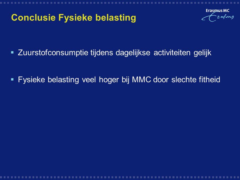 Conclusie Fysieke belasting