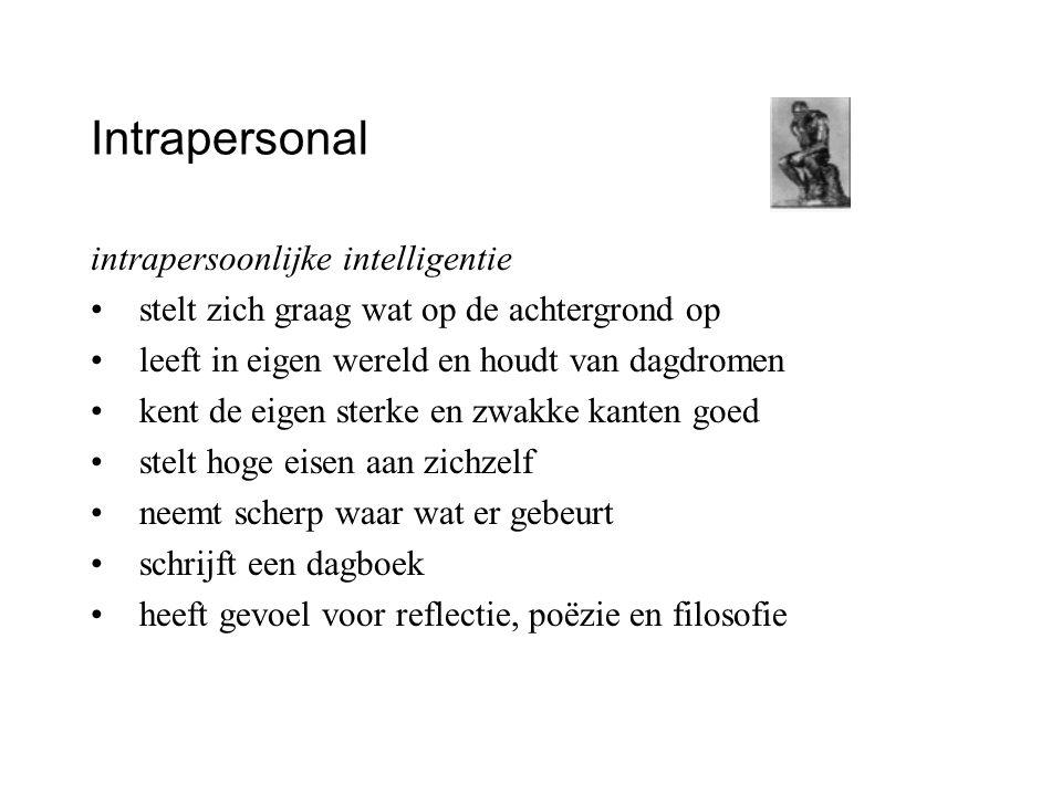 Intrapersonal intrapersoonlijke intelligentie