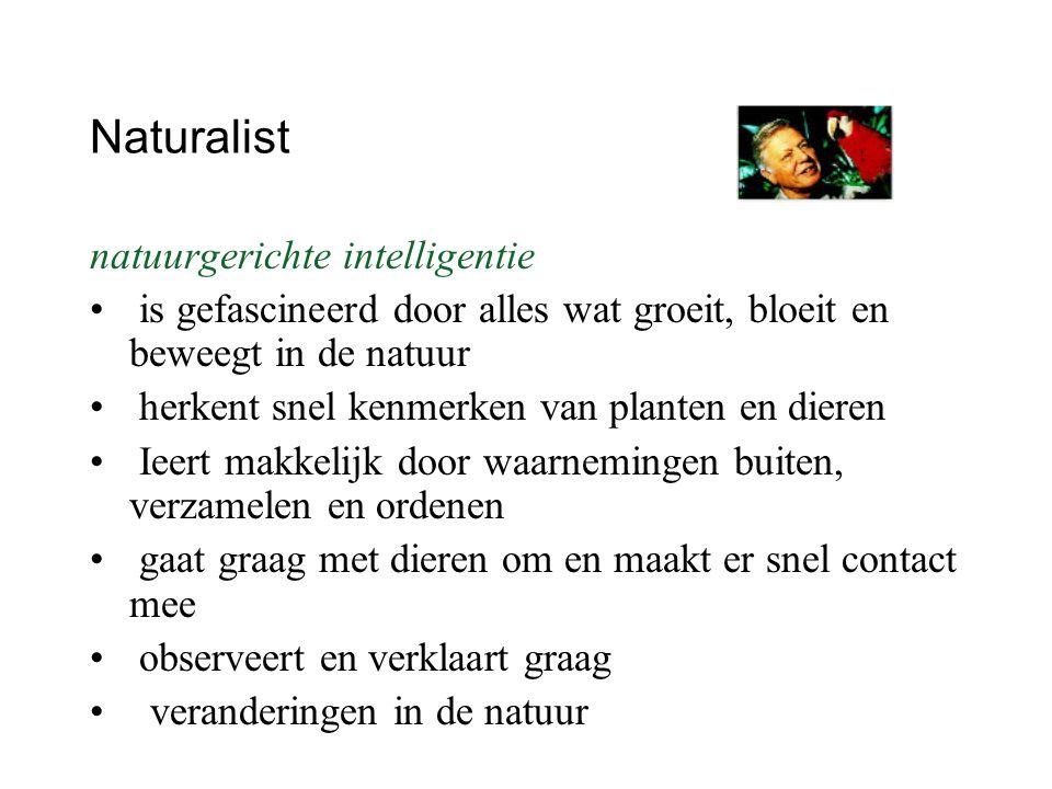 Naturalist natuurgerichte intelligentie