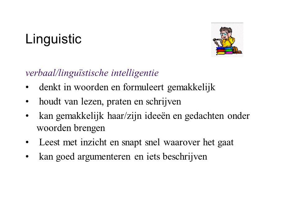 Linguistic verbaal/linguïstische intelligentie