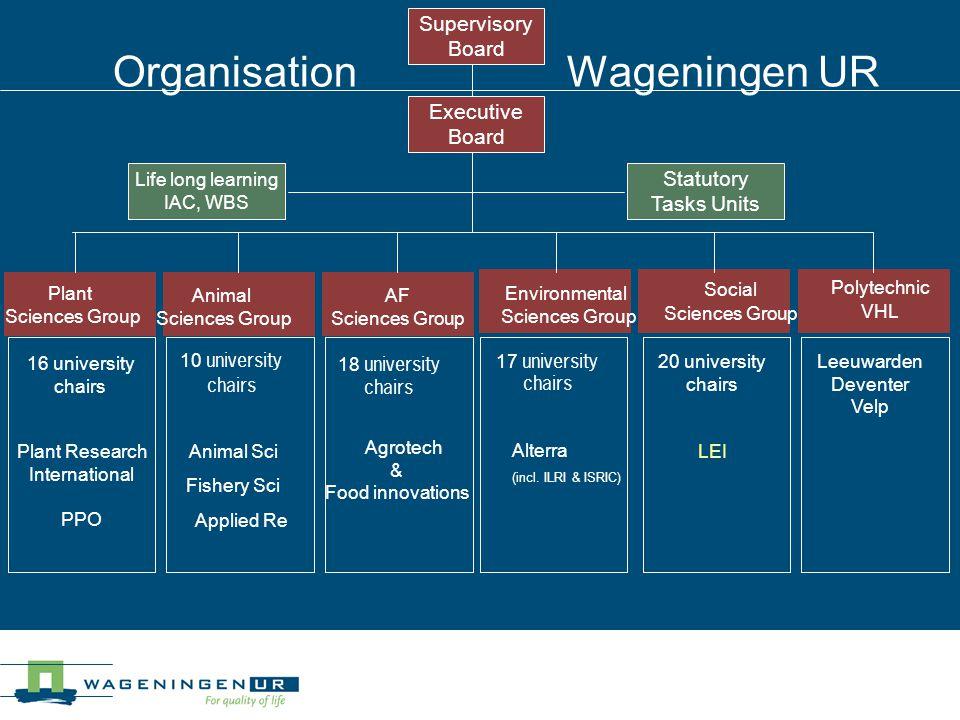 Organisation Wageningen UR