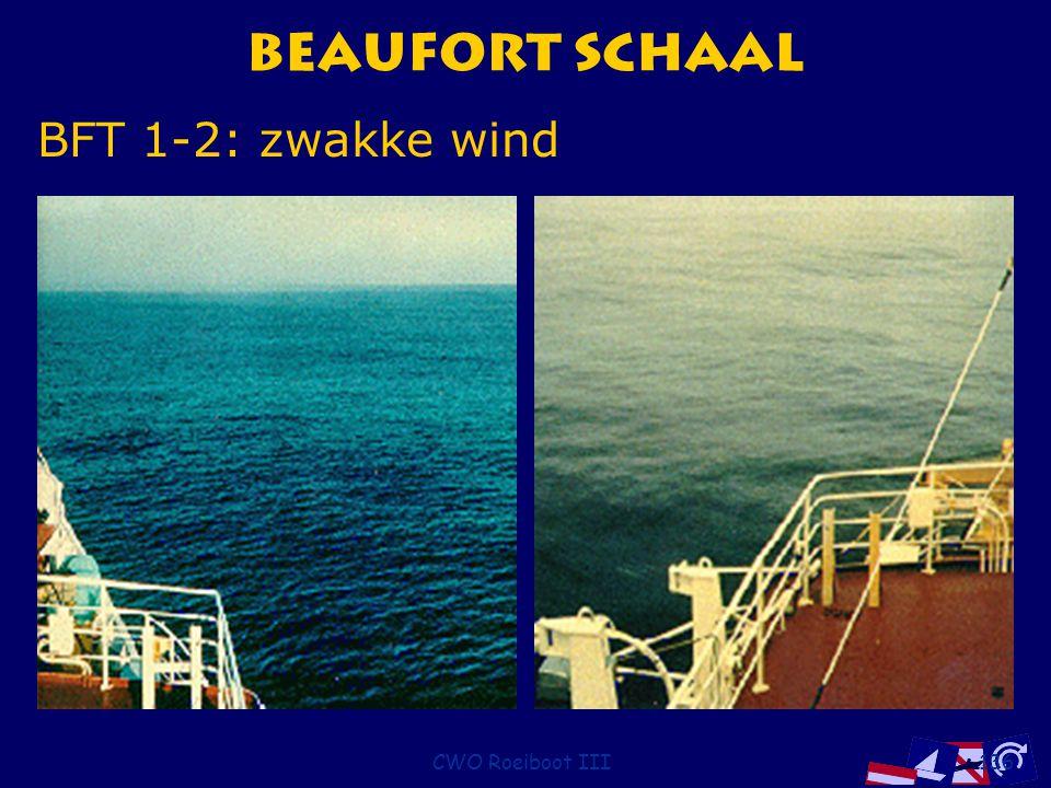 Beaufort Schaal BFT 1-2: zwakke wind CWO Roeiboot III