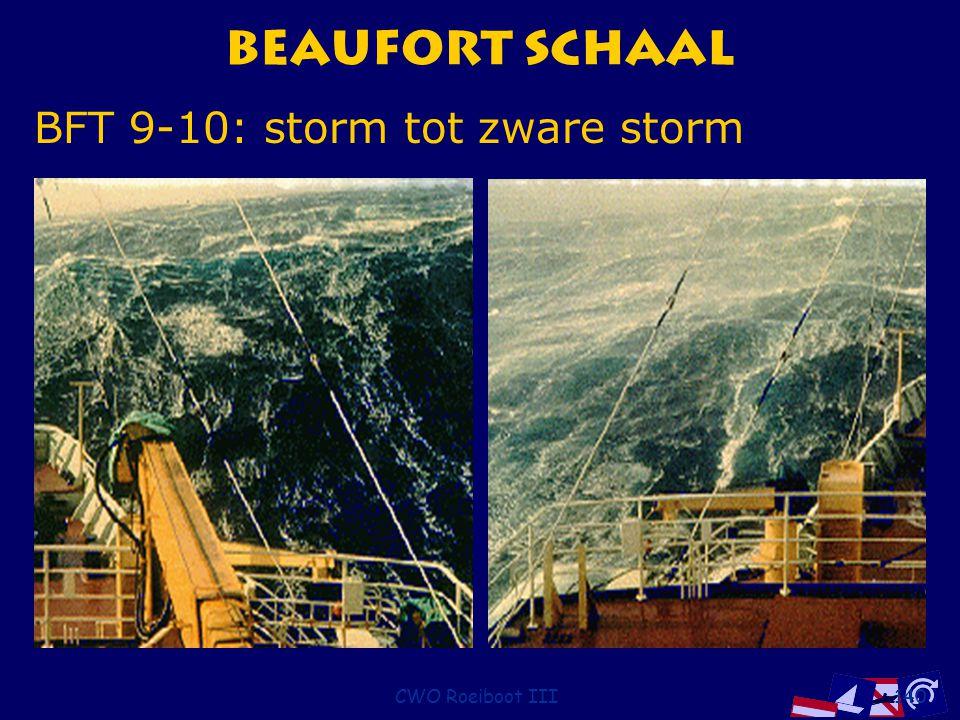 Beaufort Schaal BFT 9-10: storm tot zware storm CWO Roeiboot III