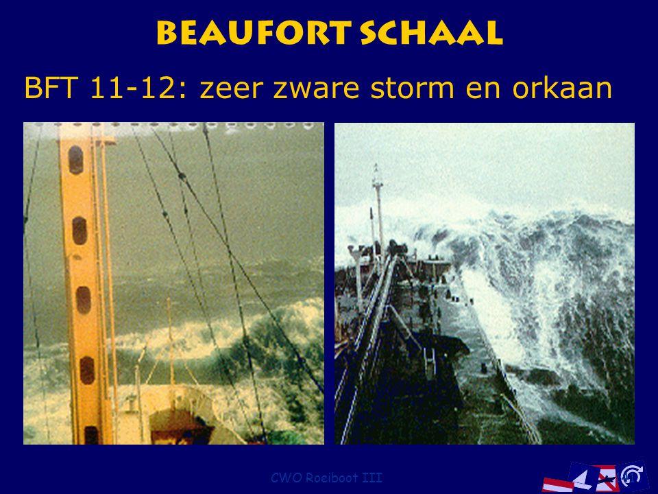 Beaufort Schaal BFT 11-12: zeer zware storm en orkaan CWO Roeiboot III
