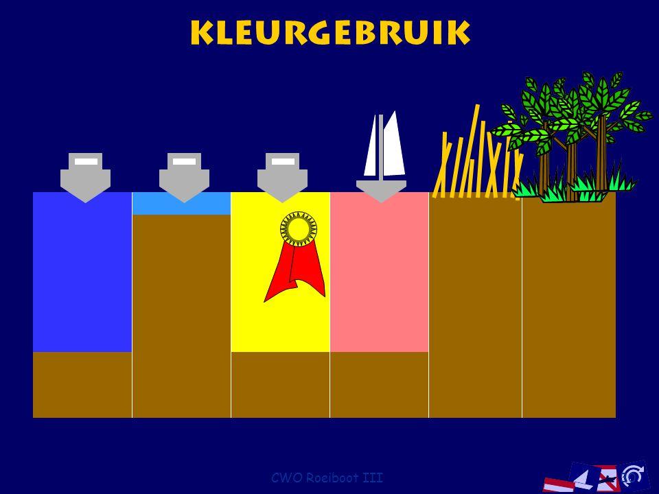 Kleurgebruik CWO Roeiboot III Van links naar rechts: Normaal vaarwater