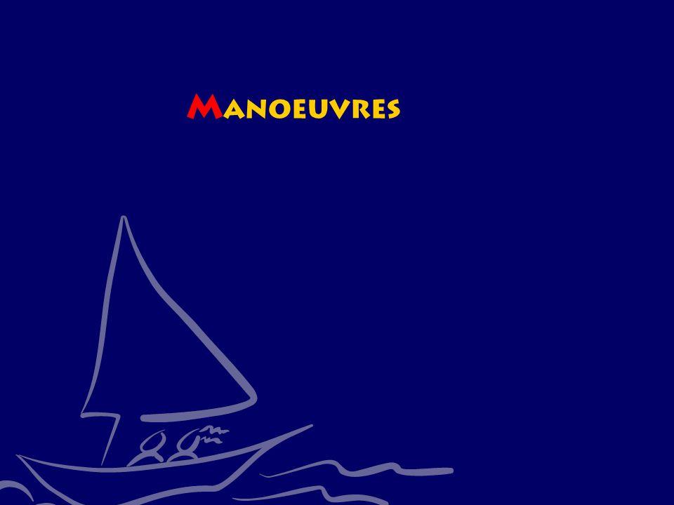 Manoeuvres CWO Roeiboot III CWO Kielboot III - © Ivo van der Lans