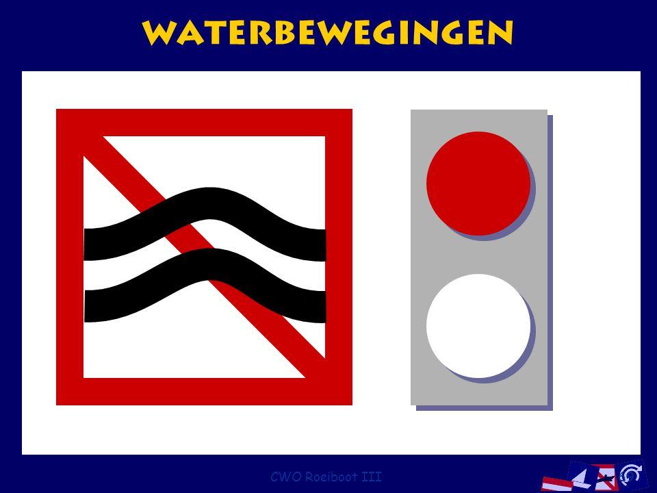 Waterbewegingen CWO Roeiboot III