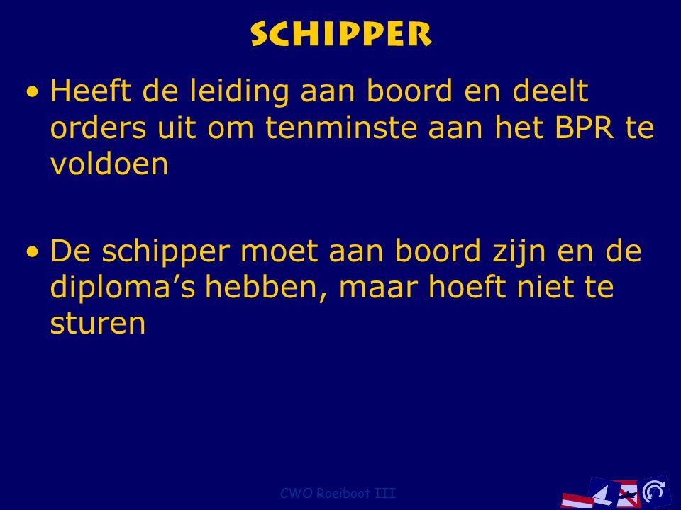 Schipper Heeft de leiding aan boord en deelt orders uit om tenminste aan het BPR te voldoen.