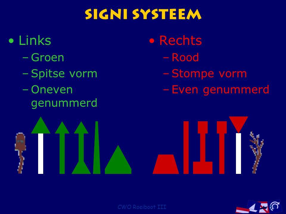 SIGNI systeem Links Rechts Groen Spitse vorm Oneven genummerd Rood