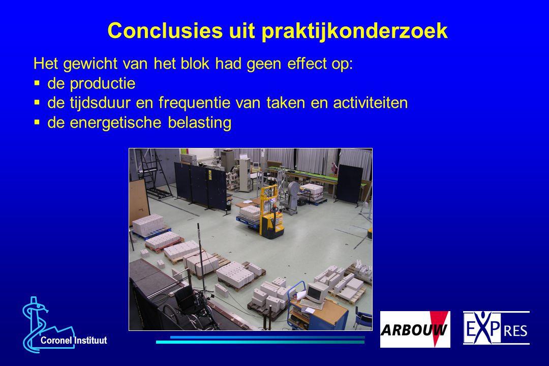 Conclusies uit praktijkonderzoek