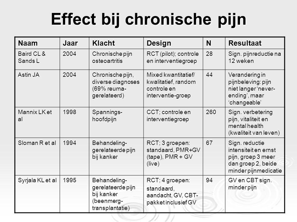 Effect bij chronische pijn