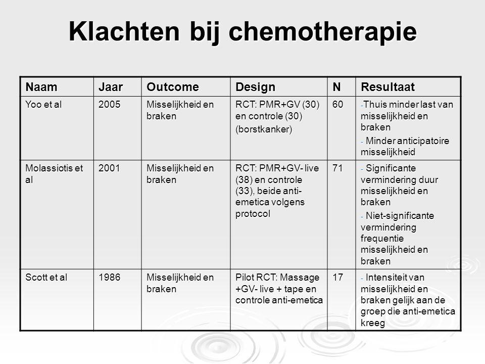 Klachten bij chemotherapie