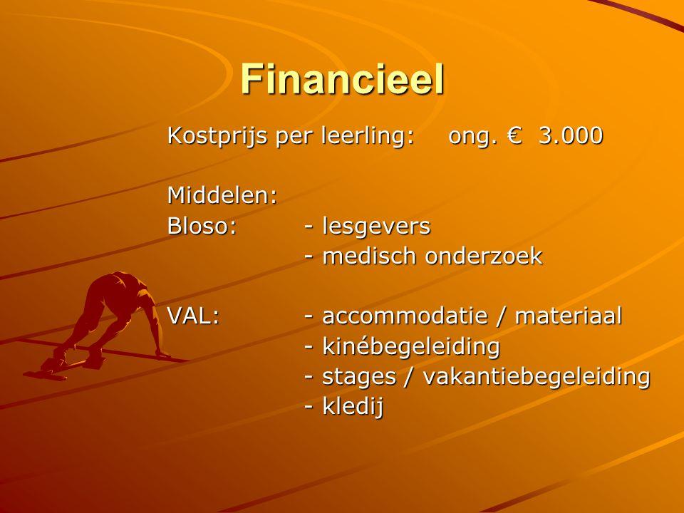 Financieel Kostprijs per leerling: ong. € 3.000 Middelen: