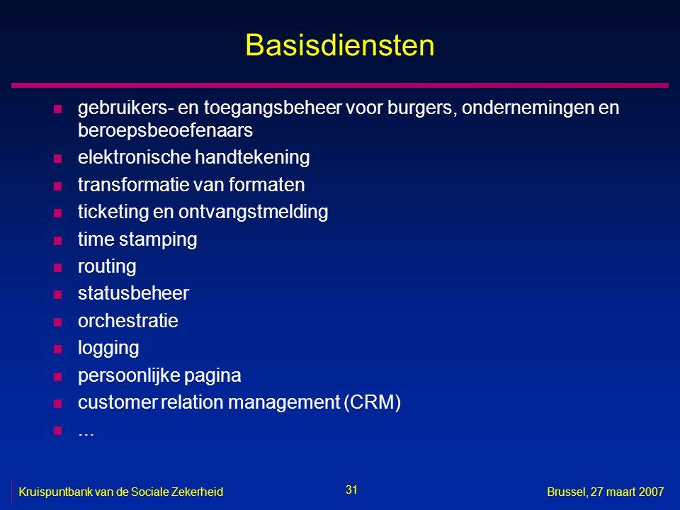 Basisdiensten gebruikers- en toegangsbeheer voor burgers, ondernemingen en beroepsbeoefenaars. elektronische handtekening.