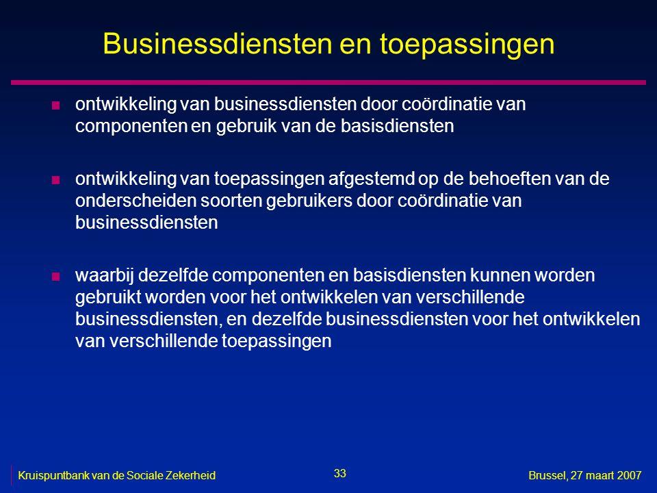 Businessdiensten en toepassingen