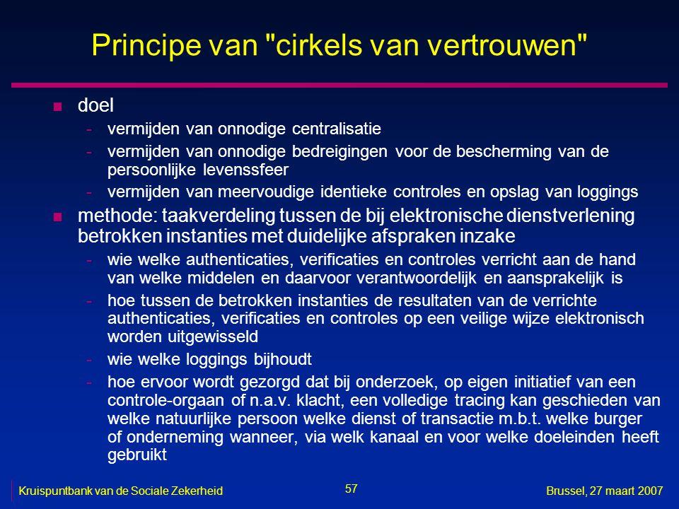Principe van cirkels van vertrouwen