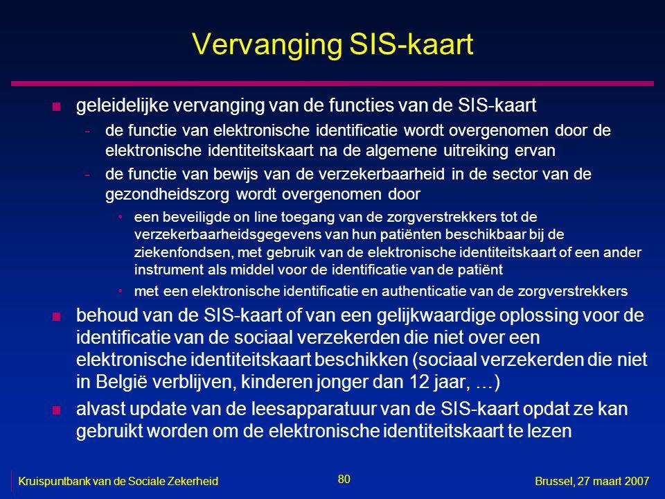 Vervanging SIS-kaart geleidelijke vervanging van de functies van de SIS-kaart.