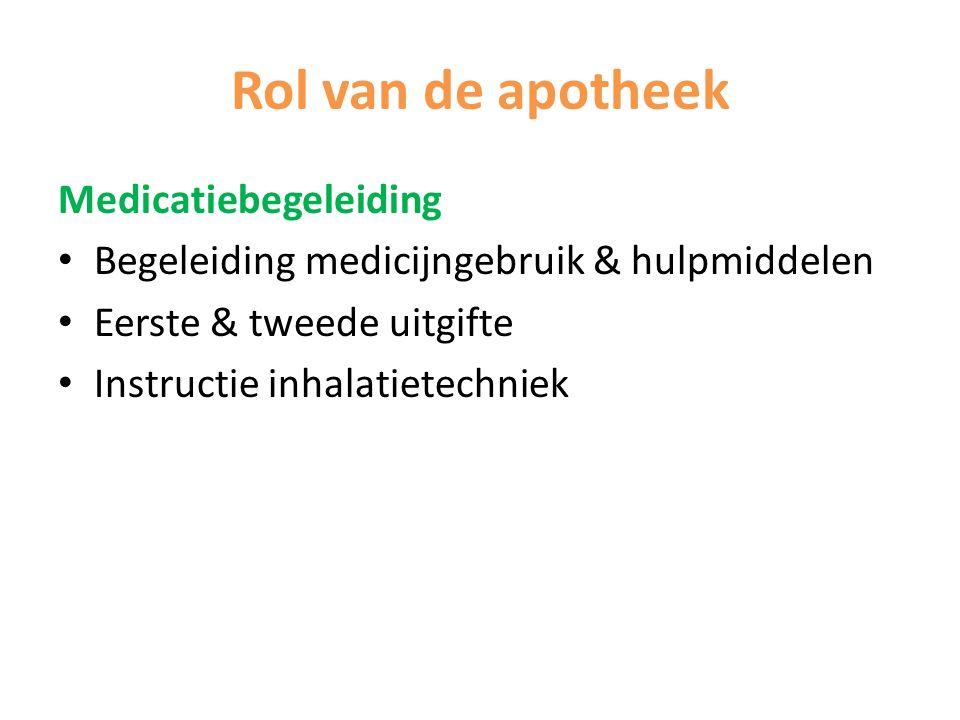 Rol van de apotheek Medicatiebegeleiding