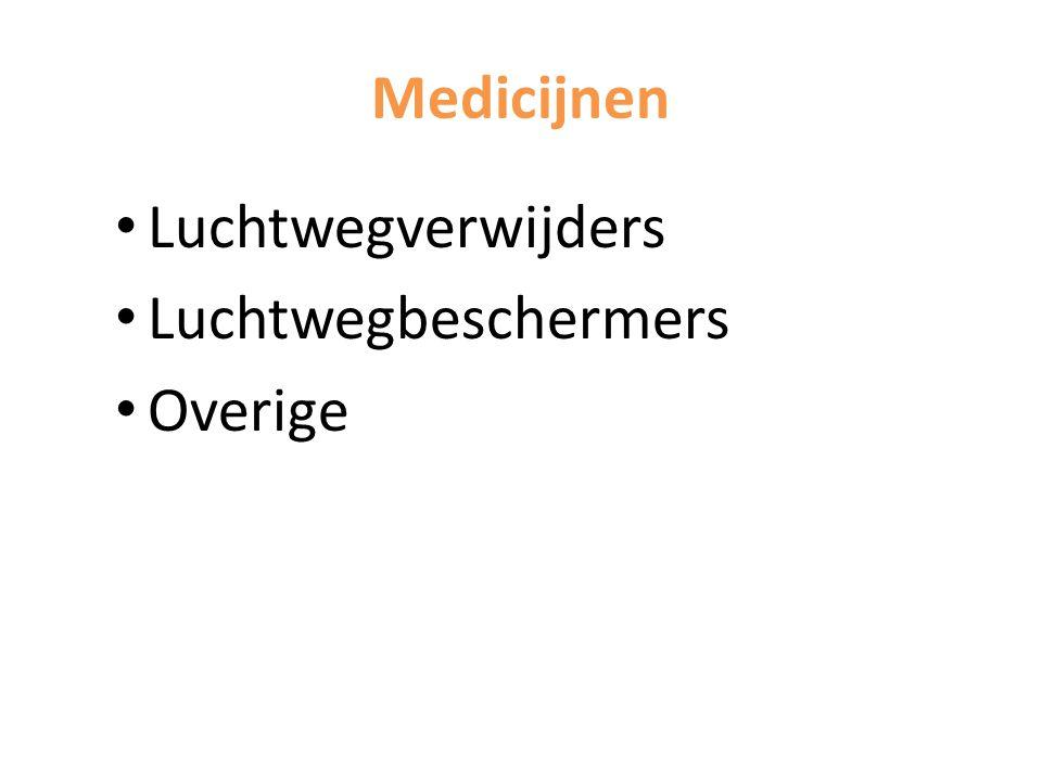 Medicijnen Luchtwegverwijders Luchtwegbeschermers Overige Medicijnen