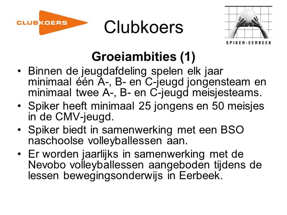 Clubkoers Groeiambities (1)