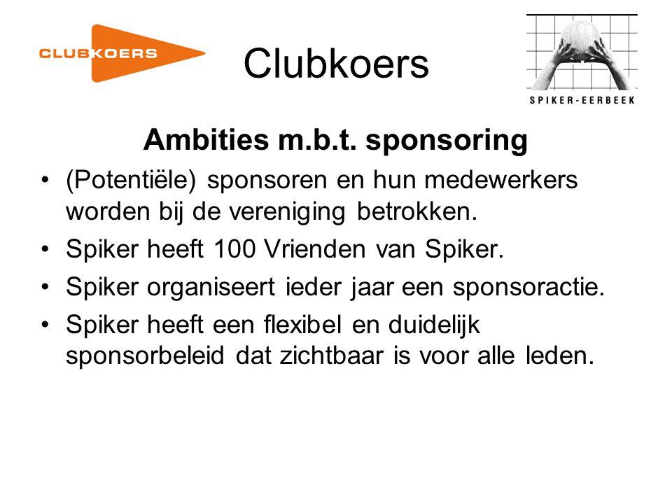 Ambities m.b.t. sponsoring