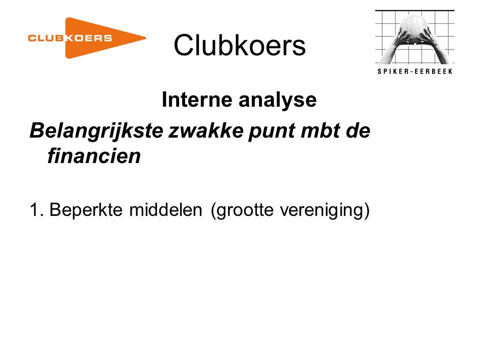 Clubkoers Interne analyse Belangrijkste zwakke punt mbt de financien