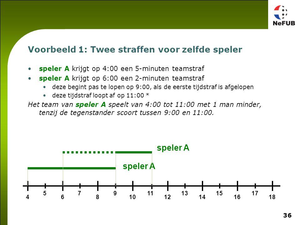 Voorbeeld 2: meerdere tijdstraffen voor zelfde team