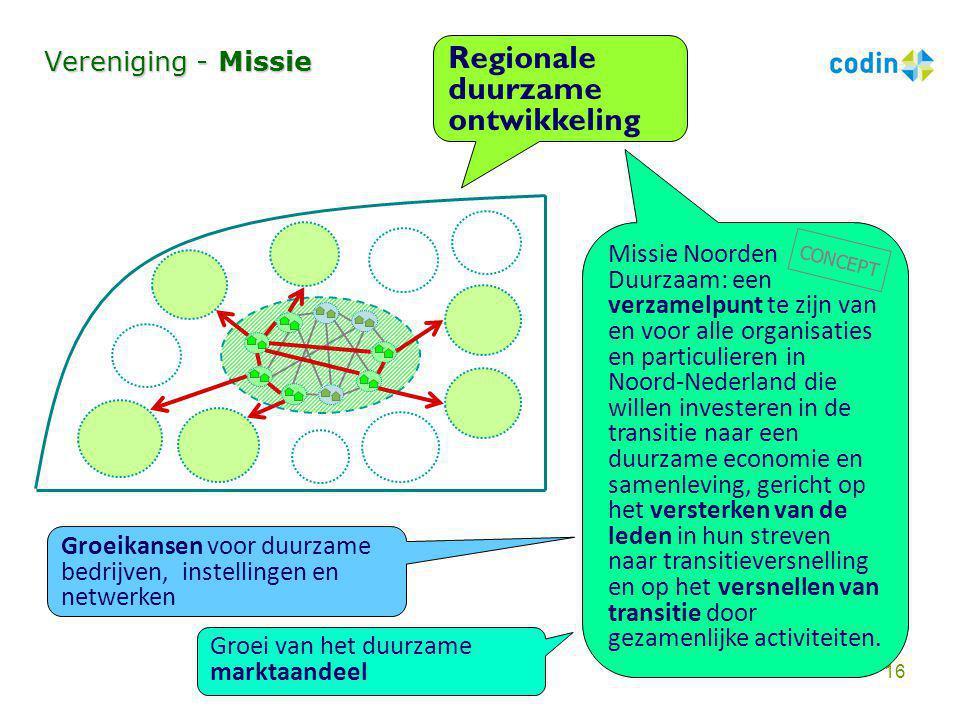 Regionale duurzame ontwikkeling