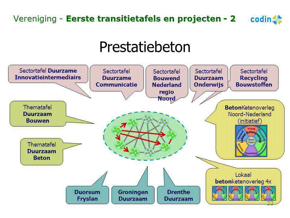 Vereniging - Eerste transitietafels en projecten - 2