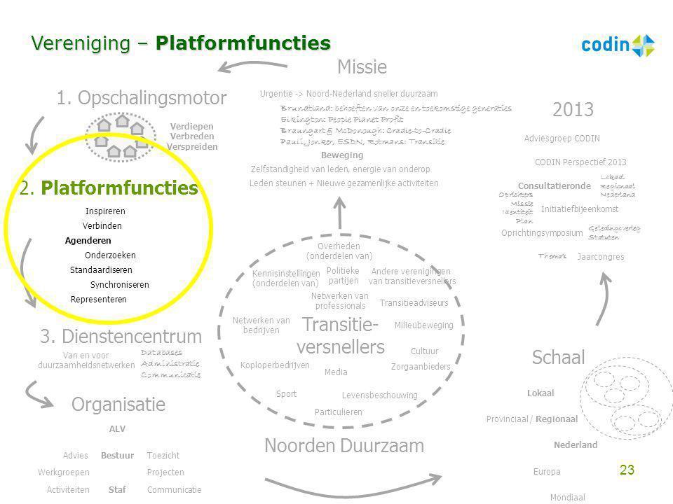 Vereniging – Platformfuncties Missie