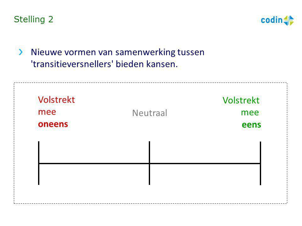 Stelling 2 Nieuwe vormen van samenwerking tussen transitieversnellers bieden kansen. Volstrekt. mee.