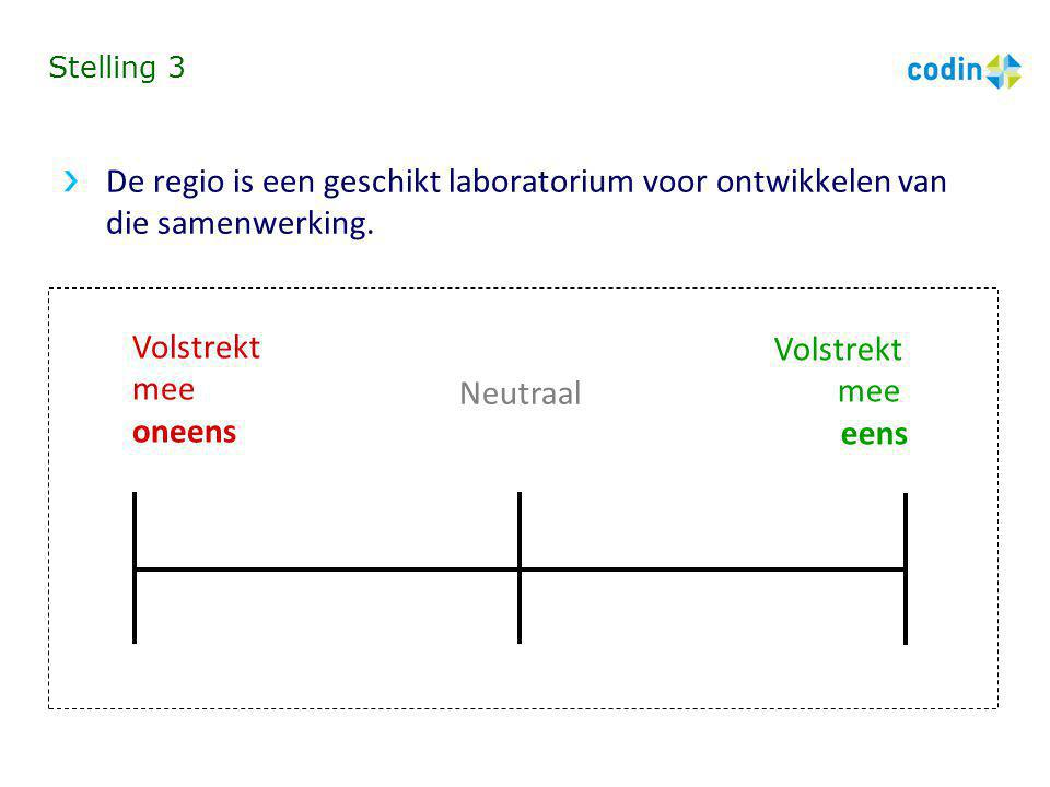 Stelling 3 De regio is een geschikt laboratorium voor ontwikkelen van die samenwerking. Volstrekt.