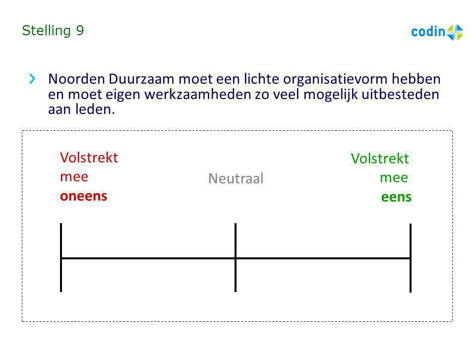 Stelling 9 Noorden Duurzaam moet een lichte organisatievorm hebben en moet eigen werkzaamheden zo veel mogelijk uitbesteden aan leden.