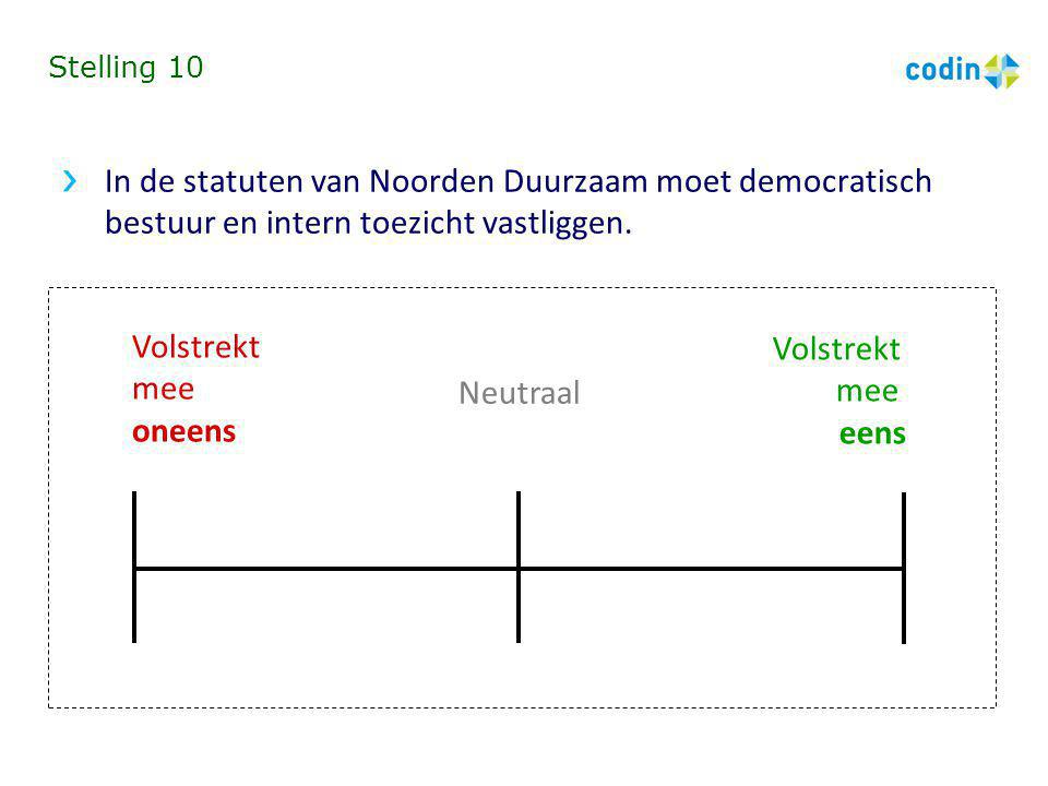 Stelling 10 In de statuten van Noorden Duurzaam moet democratisch bestuur en intern toezicht vastliggen.