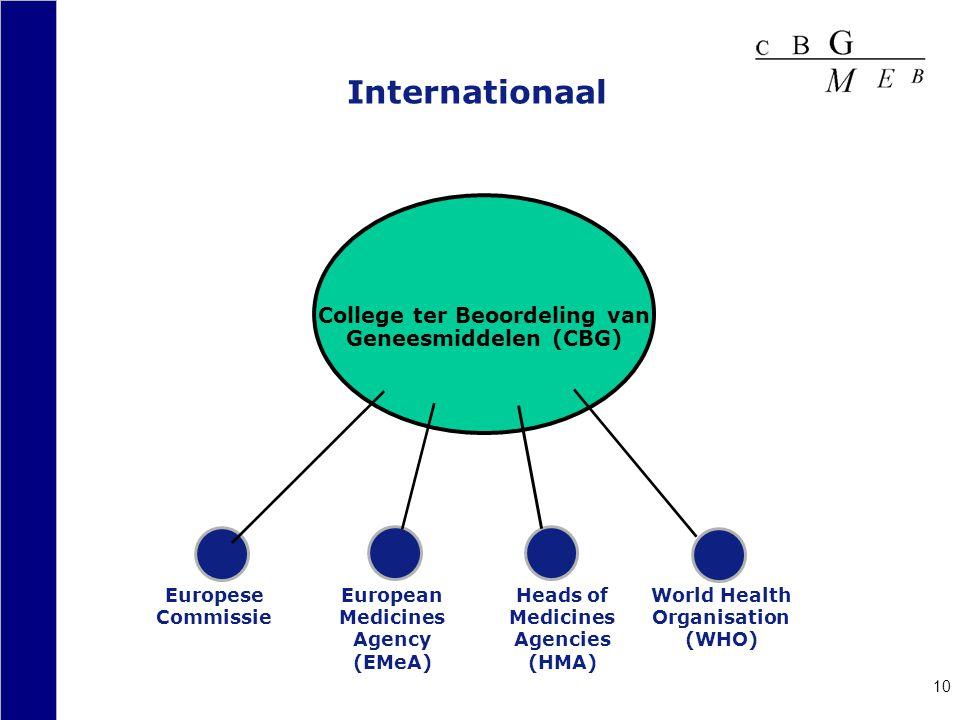Internationaal College ter Beoordeling van Geneesmiddelen (CBG)