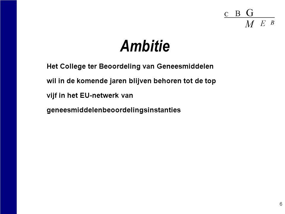 Ambitie Het College ter Beoordeling van Geneesmiddelen