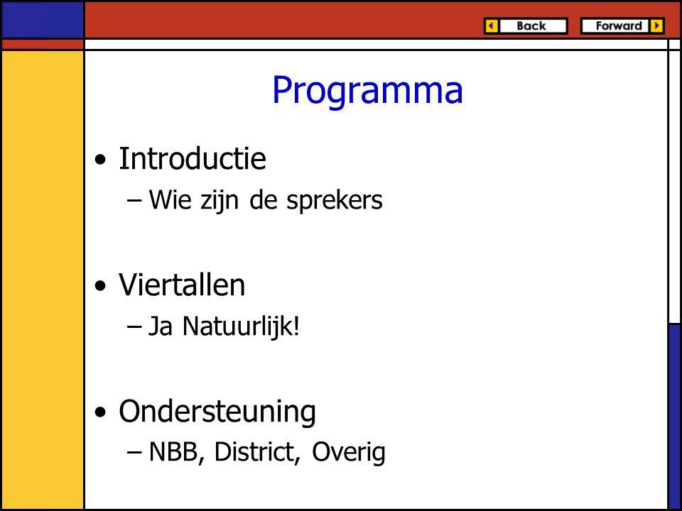 Programma Introductie Viertallen Ondersteuning Wie zijn de sprekers