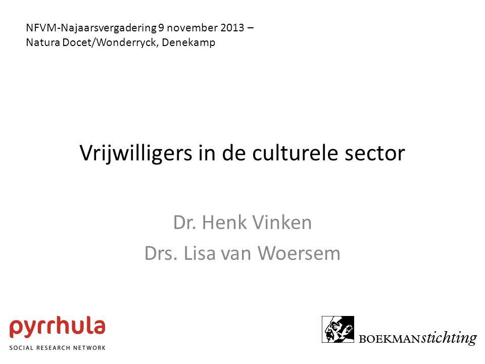 Vrijwilligers in de culturele sector