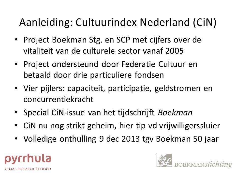 Aanleiding: Cultuurindex Nederland (CiN)