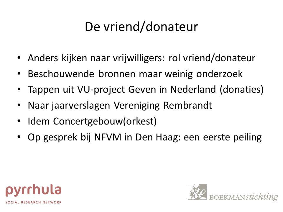 De vriend/donateur Anders kijken naar vrijwilligers: rol vriend/donateur. Beschouwende bronnen maar weinig onderzoek.