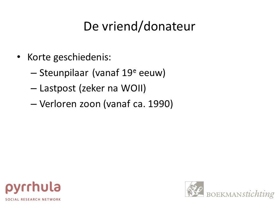 De vriend/donateur Korte geschiedenis: Steunpilaar (vanaf 19e eeuw)