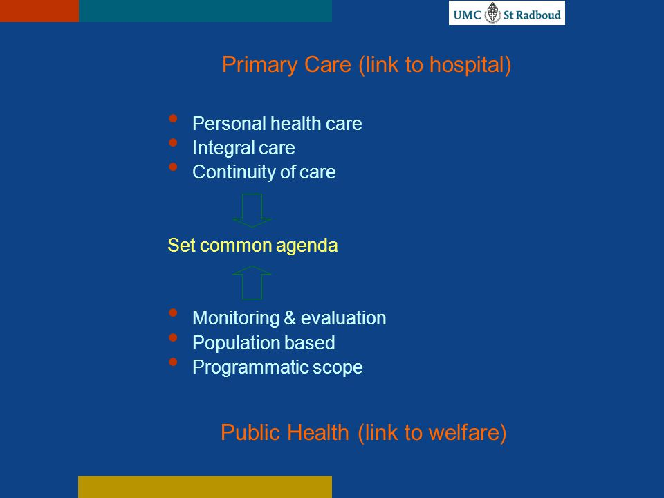 Primary Care (link to hospital)