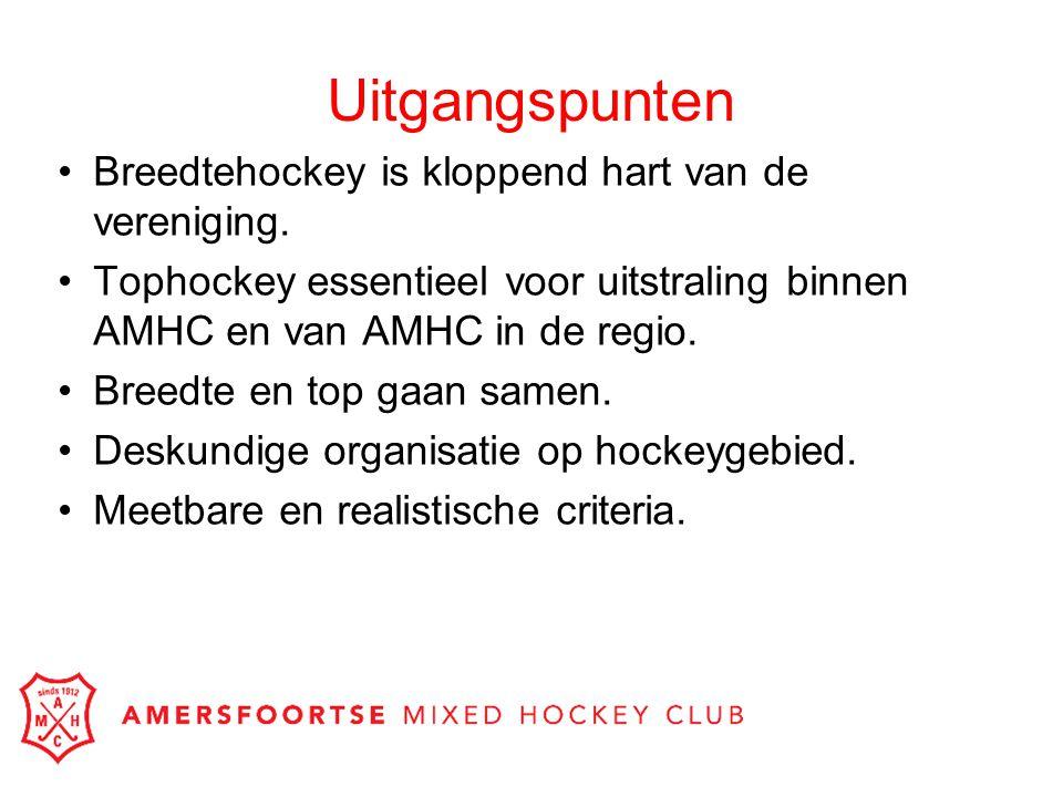 Uitgangspunten Breedtehockey is kloppend hart van de vereniging.