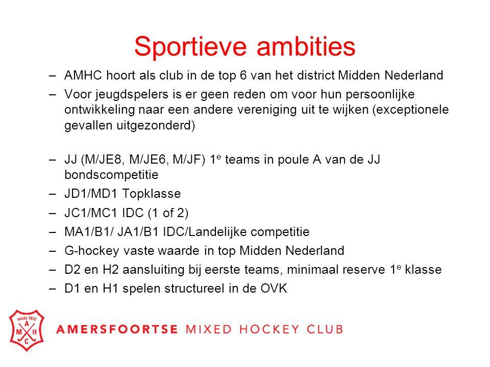 Sportieve ambities AMHC hoort als club in de top 6 van het district Midden Nederland.