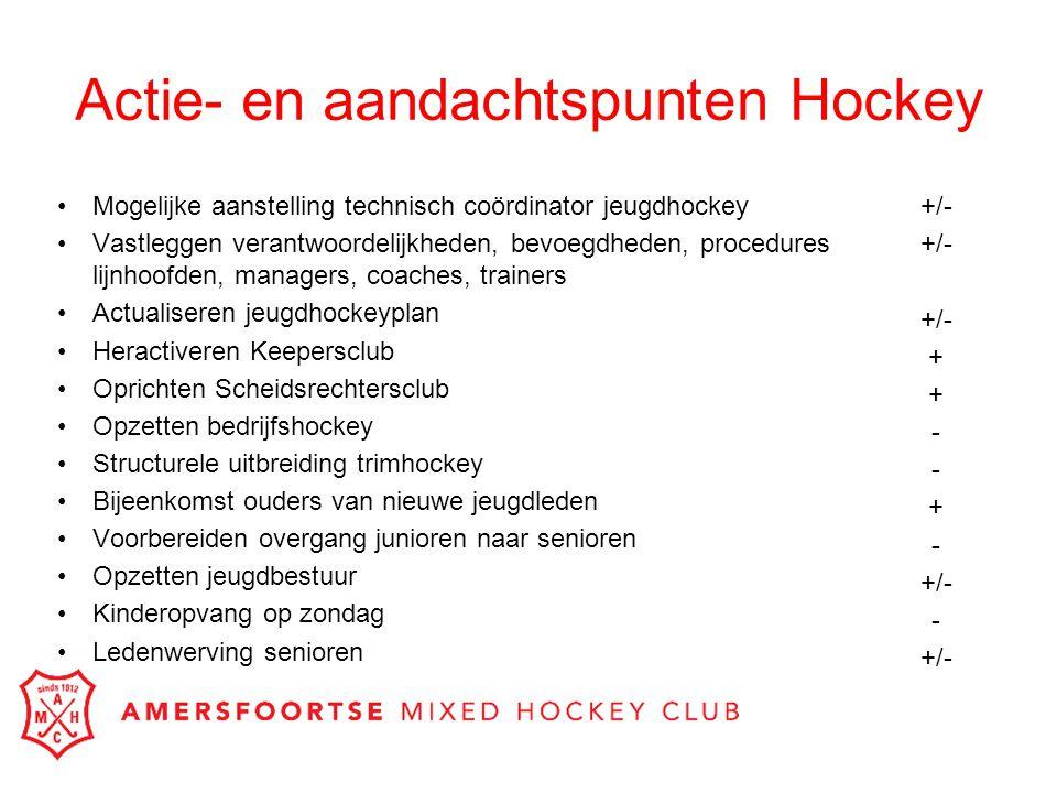 Actie- en aandachtspunten Hockey