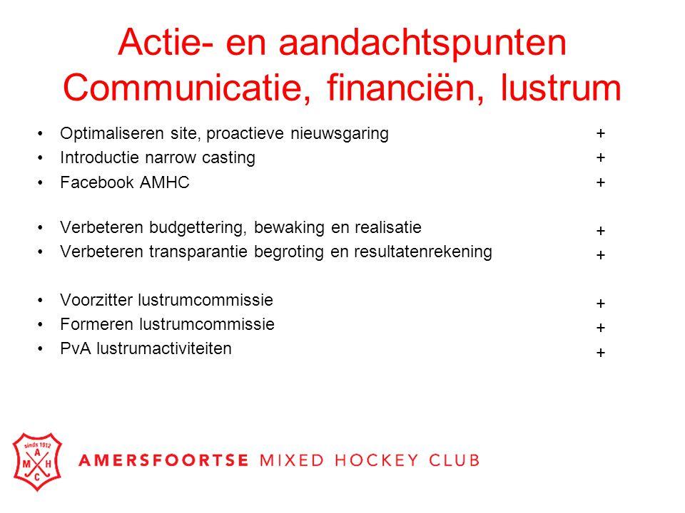 Actie- en aandachtspunten Communicatie, financiën, lustrum
