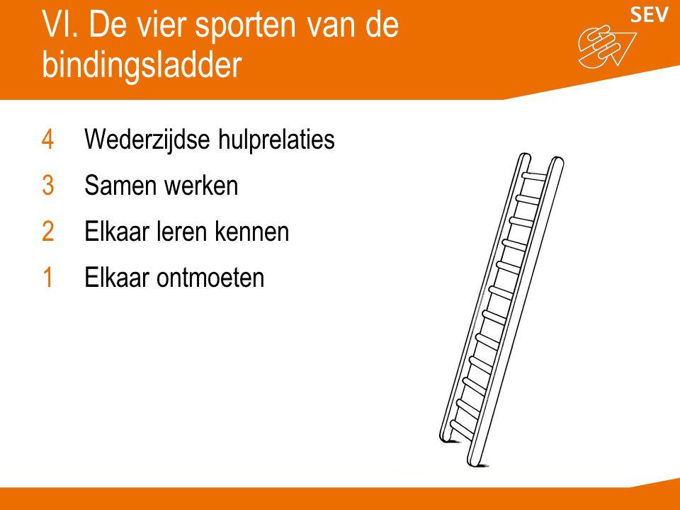 VI. De vier sporten van de bindingsladder