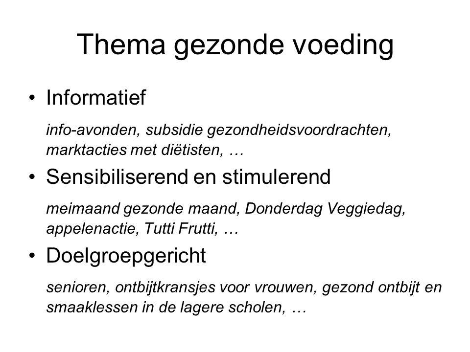 Thema gezonde voeding Informatief
