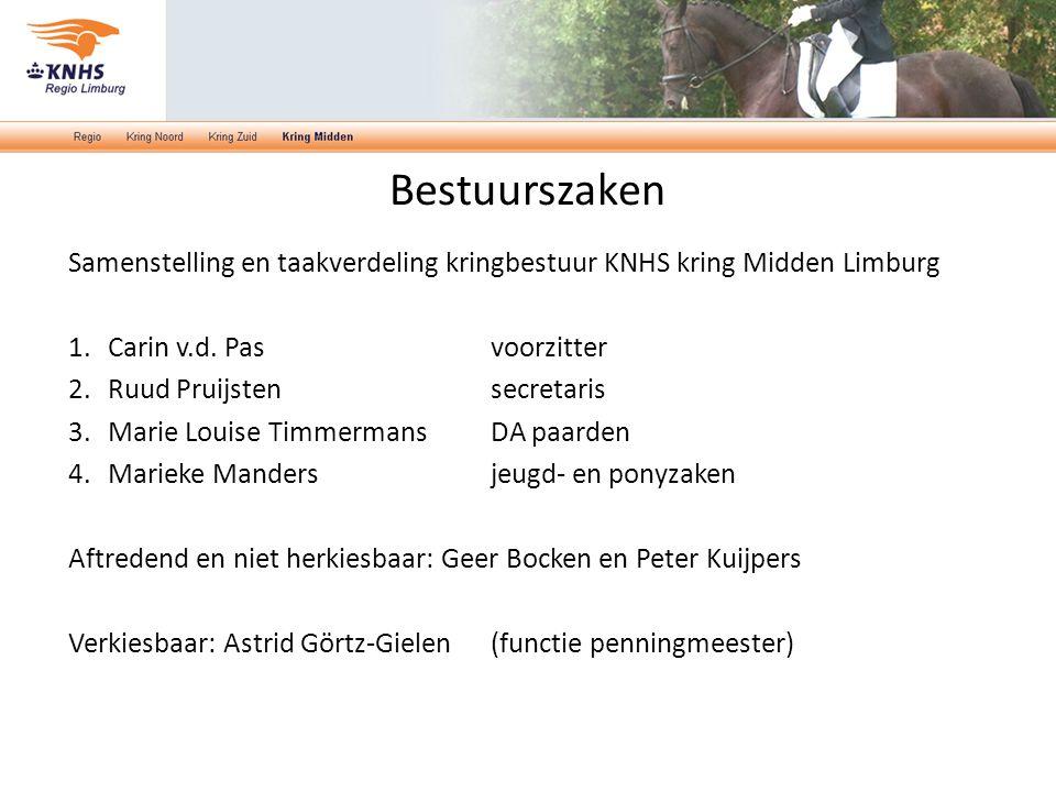 Bestuurszaken Samenstelling en taakverdeling kringbestuur KNHS kring Midden Limburg. Carin v.d. Pas voorzitter.