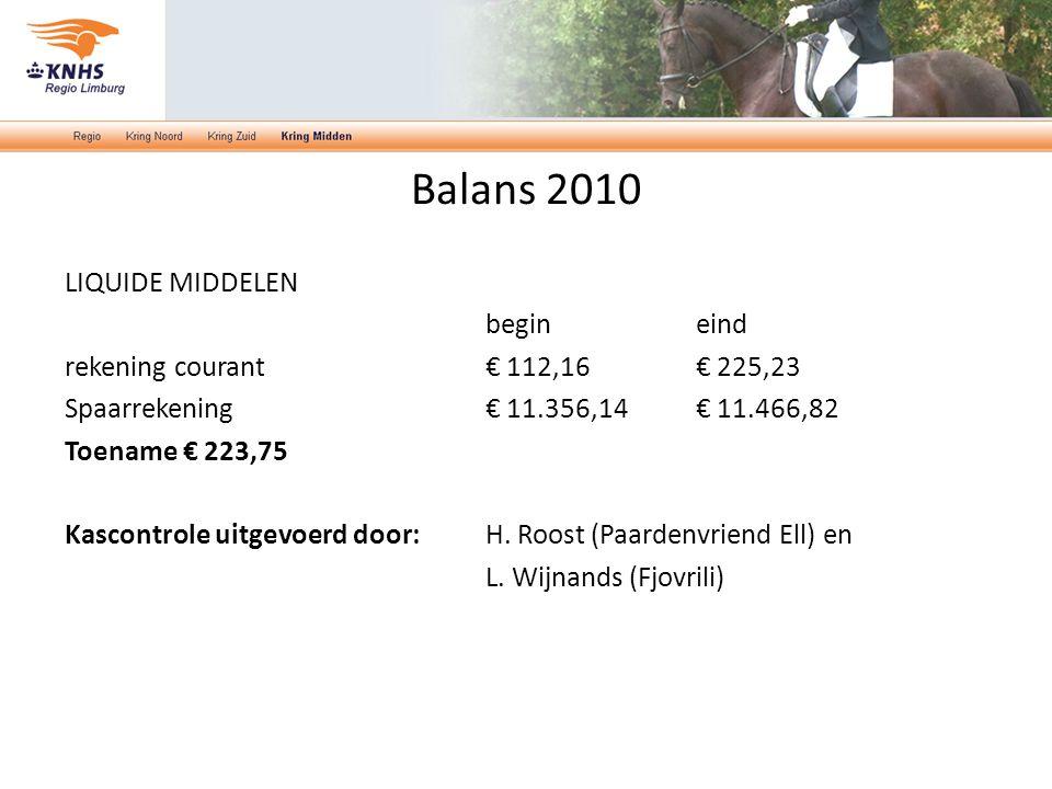 Balans 2010